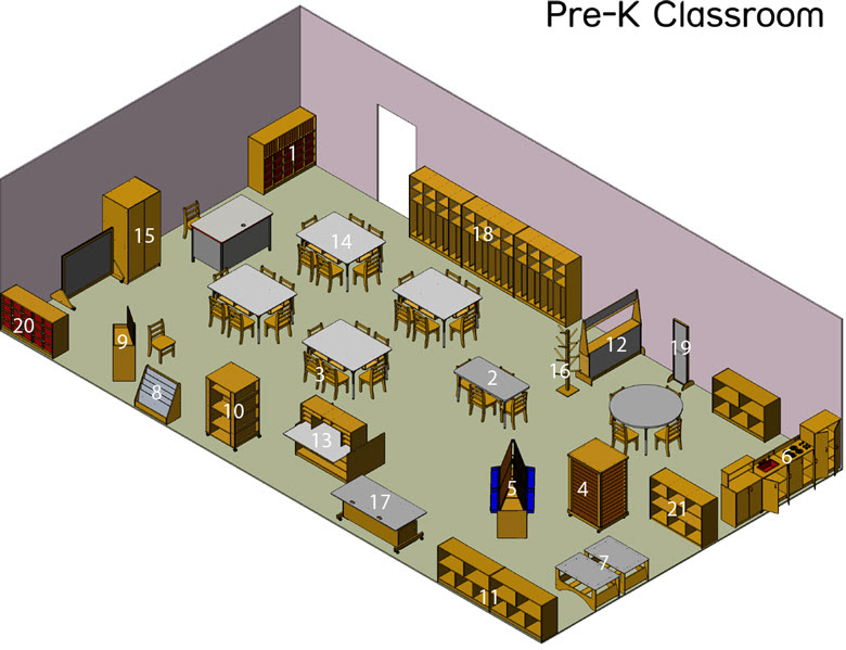 CLASSROOM DESIGN - SUGGESTED ROOM LAYOUTS