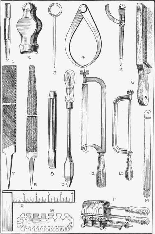 Woodworking Hand Tools And Their Names Woodworking Tools Tips