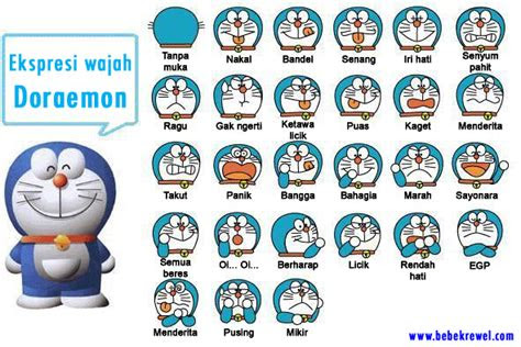 faces  doraemon euth