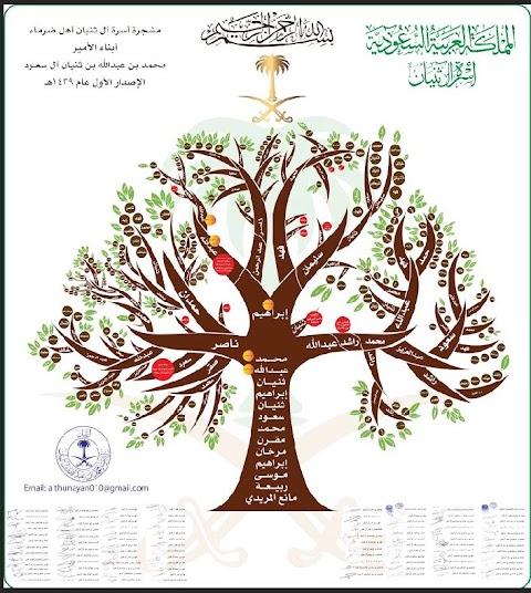 شجرة عائلة الملك عبدالله آل سعود