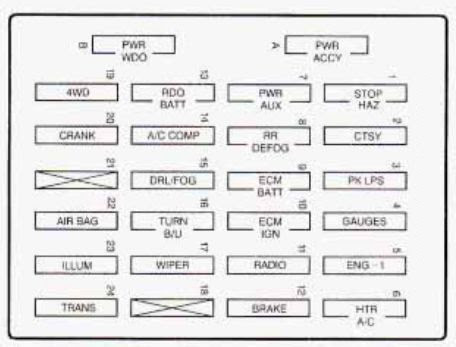 Fuse Box Diagram For 97 Jimmy Wiring Diagram Schematic Jest Visit Jest Visit Aliceviola It