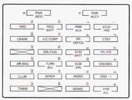 1997 Chevy Malibu Fuse Box Diagram Race Car Wiring Harness Painless 50003 Universal Toshiba Yenpancane Jeanjaures37 Fr