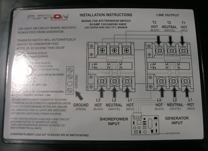 Diagram In Pictures Database 120 240 Generator Wiring Configuration Diagram Just Download Or Read Configuration Diagram Ava Catori A Tape Diagram Onyxum Com