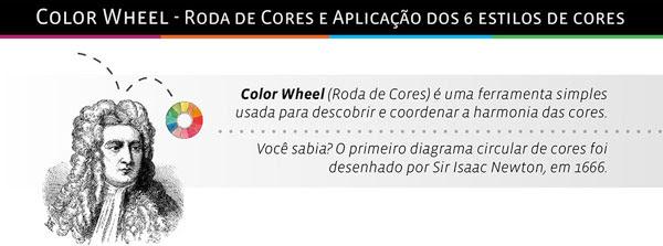 roda de cores [Infográfico] A Psicologia das Cores no Marketing e no Dia a Dia