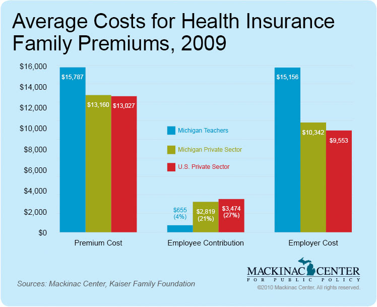 health insurance blogs - The Difference Between Commercial and Private Insurance