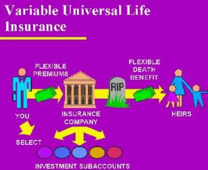 How To Retire a Millionaire with Variable Life Insurance ...