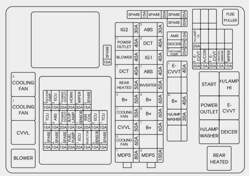 04 Kia Optima Fuse Diagram Wiring Diagram Enter Enter Lechicchedimammavale It