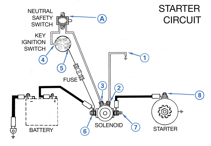 12 Volt Dc Motor Starter Wiring Diagram Full Hd Version Wiring Diagram Flow Diagrams Discoclassic It