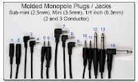 PJ1026: Molded Monopole Plugs & Jacks