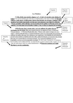 how to write a good history essay ib