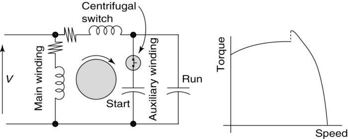 ac motor capacitor start wiring diagram 35 dayton capacitor start motor wiring diagram wiring diagram list  35 dayton capacitor start motor wiring