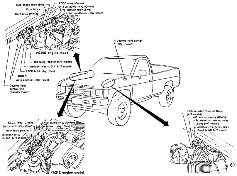 87 Toyota Pickup Fuel Pump Wiring Diagram Full Hd Version Wiring Diagram Tawndiagram Radd Fr
