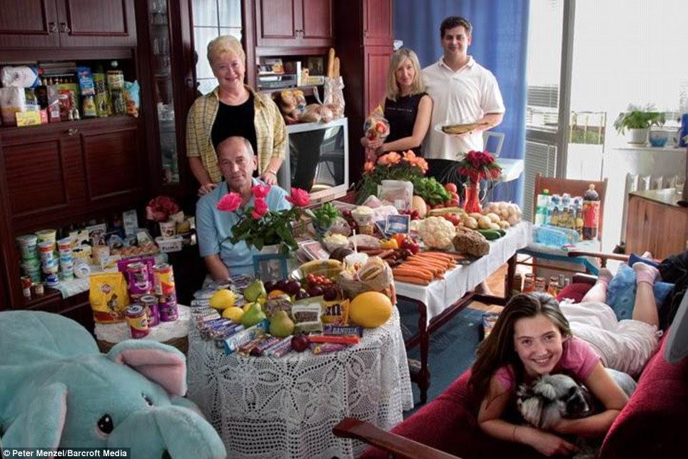 Πολωνία: Η Sobczynscy οικογένεια από Konstancin-Jeziorna που ξοδεύουν περίπου £ 99 για εβδομαδιαία κατάστημά τους