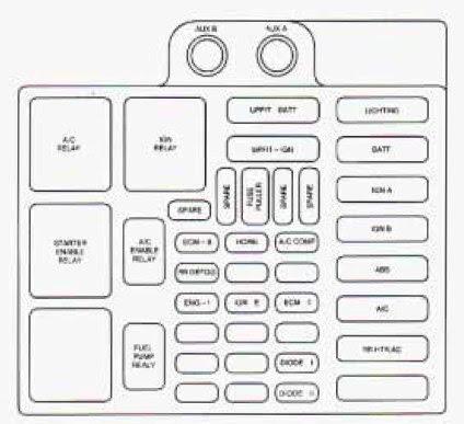 1996 Chevy Astro Van Fuse Box Best Wiring Diagrams Note Asset A Note Asset A Ekoegur Es