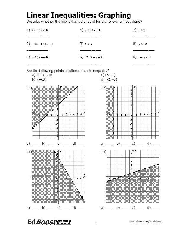 Linear Inequalities: Graphing  EdBoost