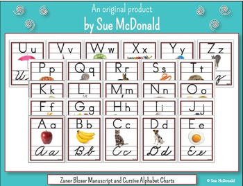 Alphabet Wall Charts - Zaner-Bloser Manuscript... by Sue McDonald ...