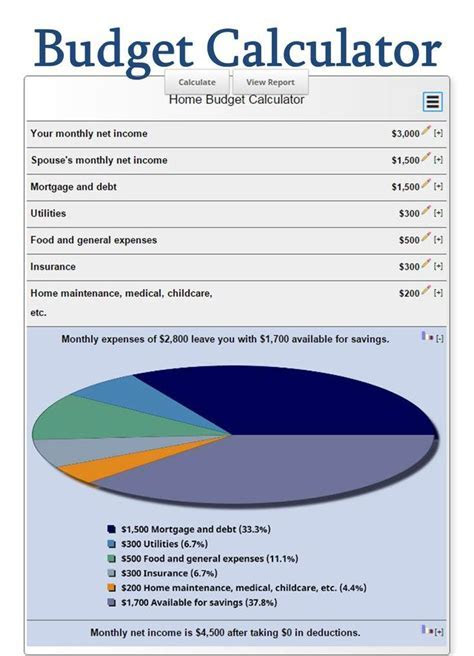 17 Best ideas about Monthly Budget Calculator on Pinterest