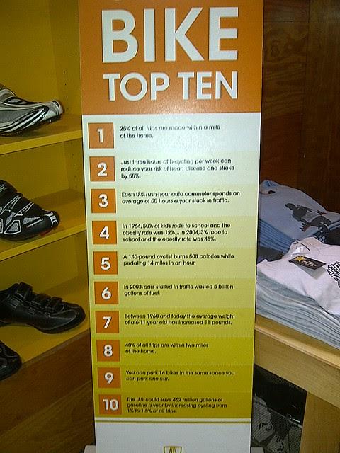 The top ten reasons to bike