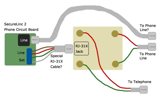 2 Line Phone Jack Wiring Diagram Full Hd Version Wiring Diagram Tang Cabinet Accordance Fr