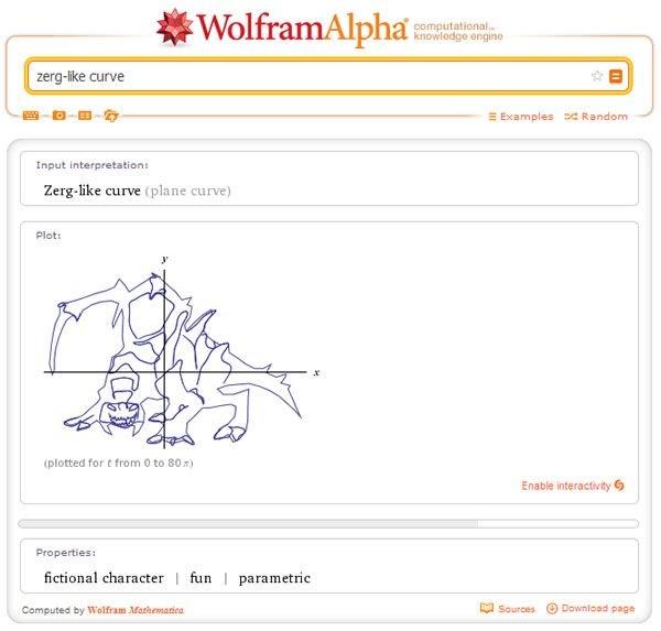 Wolfram Alpha Graph Zeichnen