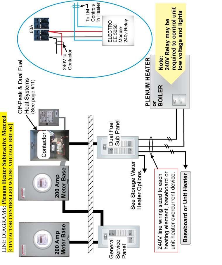 Metering And Control Standards Off Peak Dual Fuel Wiring Diagrams Pdf Free Download