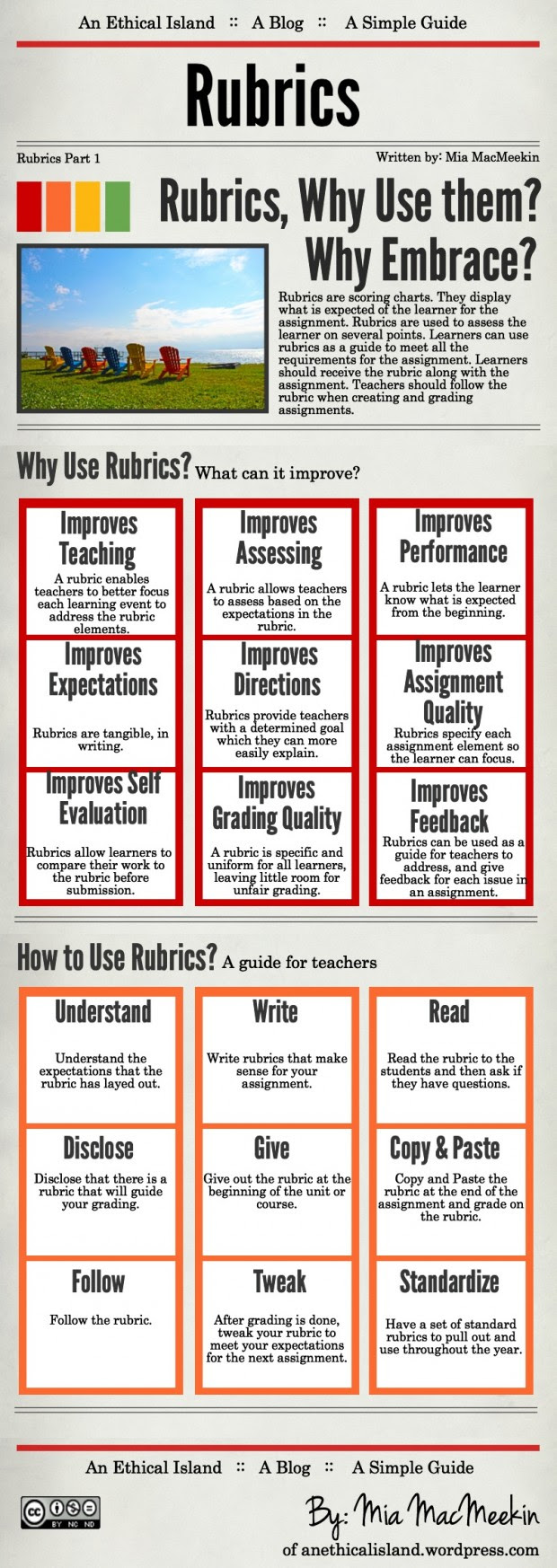 rubrics in education