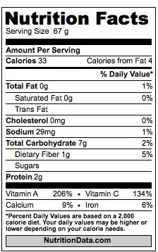 Datos Kale Nutrición