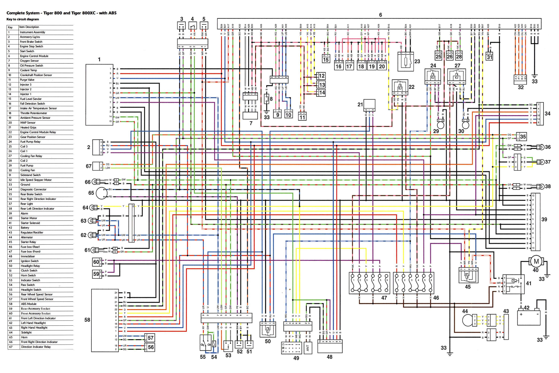 1971 Triumph Tr6 Wiring Diagram 240v Dryer Plug Wiring Diagram Ct90 Losdol2 Jeanjaures37 Fr