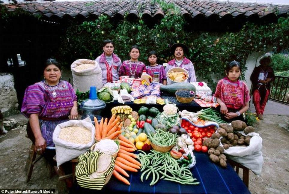 Γουατεμάλα: Οι Mendozas της Todos Santos που περνούν γύρω από £ 48 την εβδομάδα σε εβδομαδιαία κατάστημα τροφίμων τους