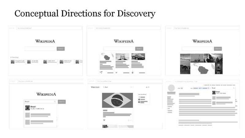 "A series of designs for the Wikipedia front page, entitled ""Conceptual Directions for Discovery"". The designs all prominently feature a search bar, surrounded thumbnails and excerpts from Wikipedia's page, in a design very reminiscent of a search engine."