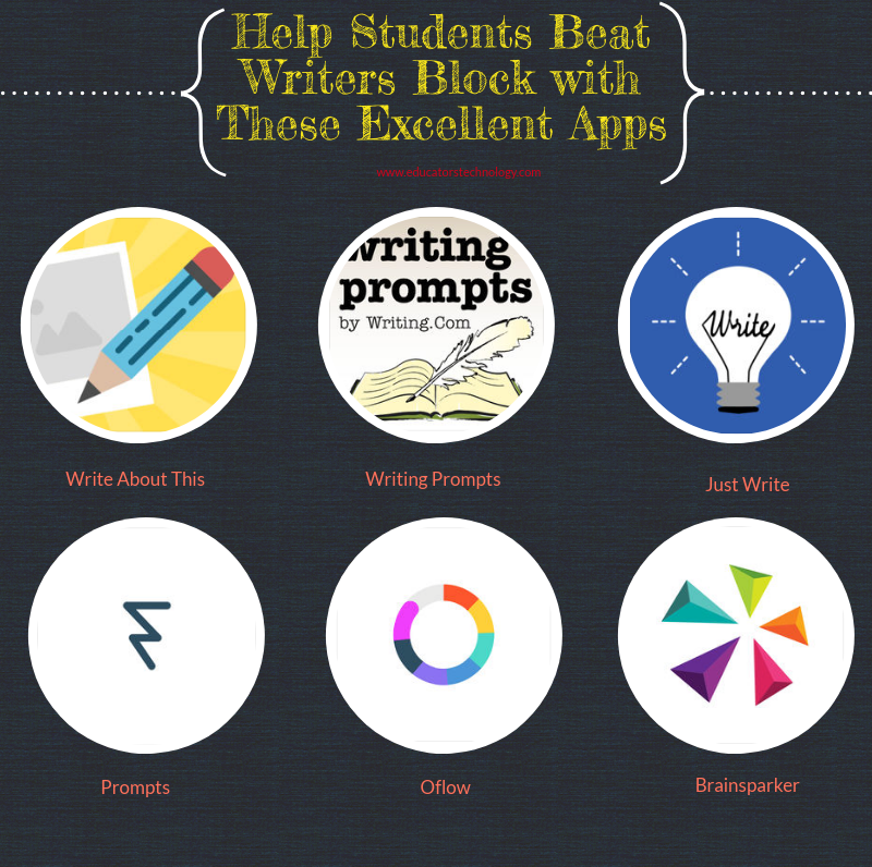 Help Students Beat Writers Block with These Excellent Apps