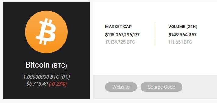 best bitcoin exchange rate australia