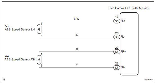 Toyota Sienna Service Manual Front Speed Sensor Rh Circuit Diagnostic Trouble Code Chart Anti Lock Brake System Brake Control