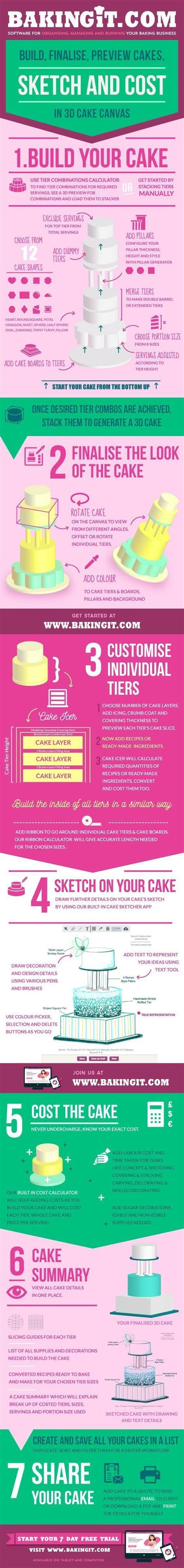 Top 25  best Cake Pricing ideas on Pinterest   Cake sizes
