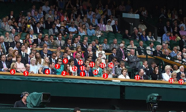 who's who in the VERY Royal Box at Wimbledon