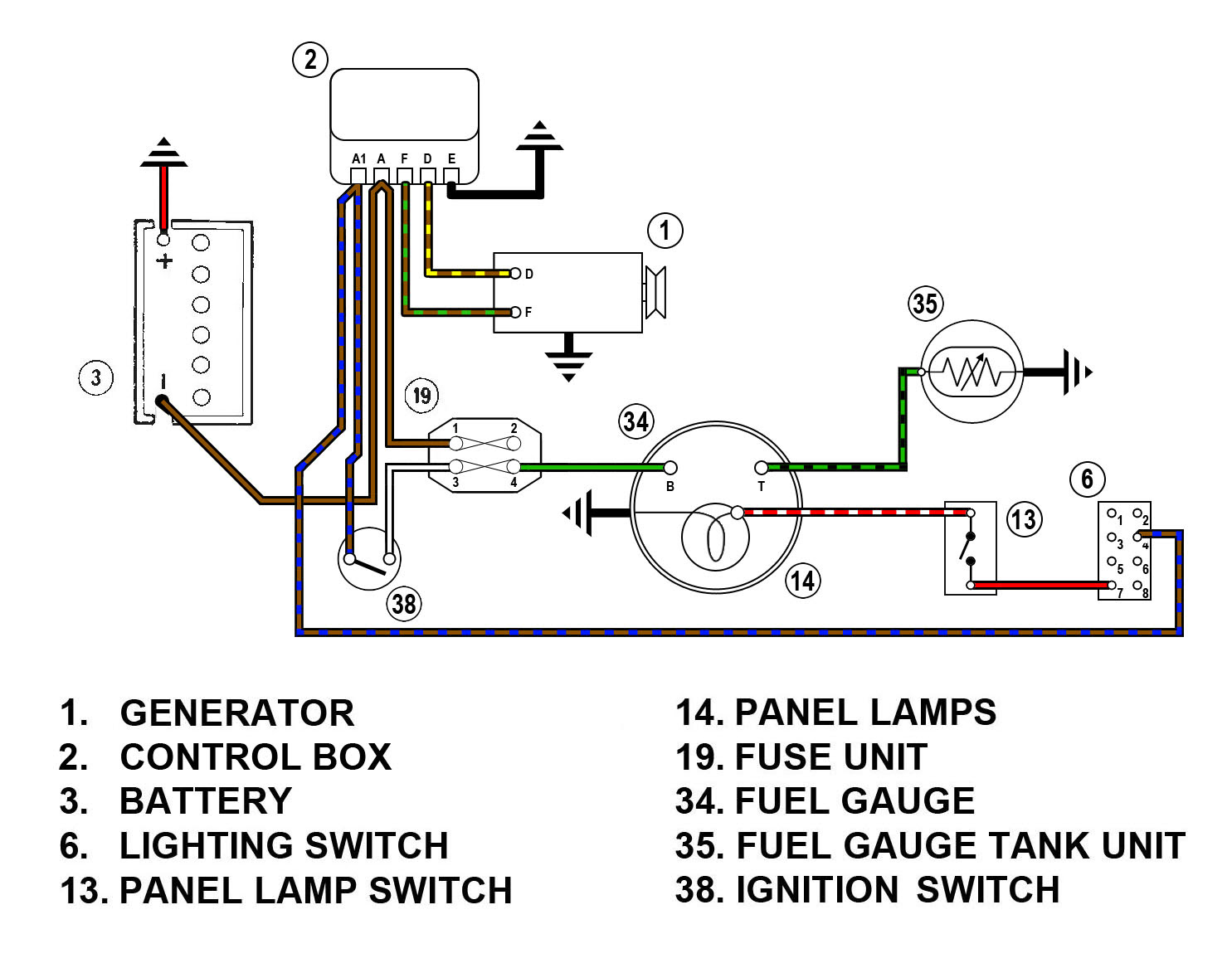 Diagram Wiring Diagram Fuel Gauge Full Version Hd Quality Fuel Gauge Diagramscourt Pretoriani It