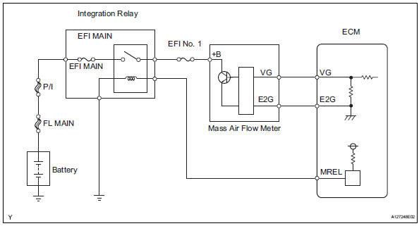 Toyota Rav4 Oxygen Sensor Wiring Diagram - Wiring Diagram