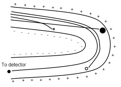 Figure 5 (graphics6b.jpg)