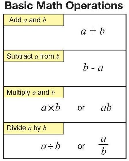 basic_math_operations