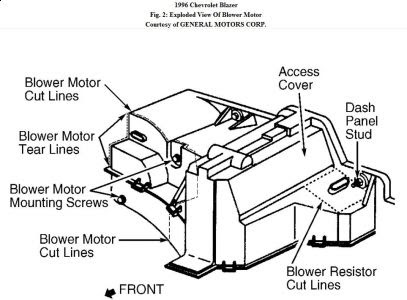 1996 S10 Fuse Box Location Wiring Diagrams Dat