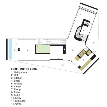 Villa 1, Powerhouse Company