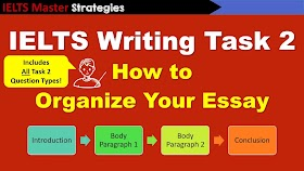 IELTS Writing Task 2 Collections