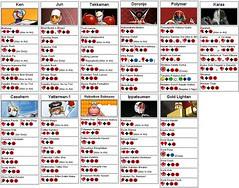 Tatsunoko command list