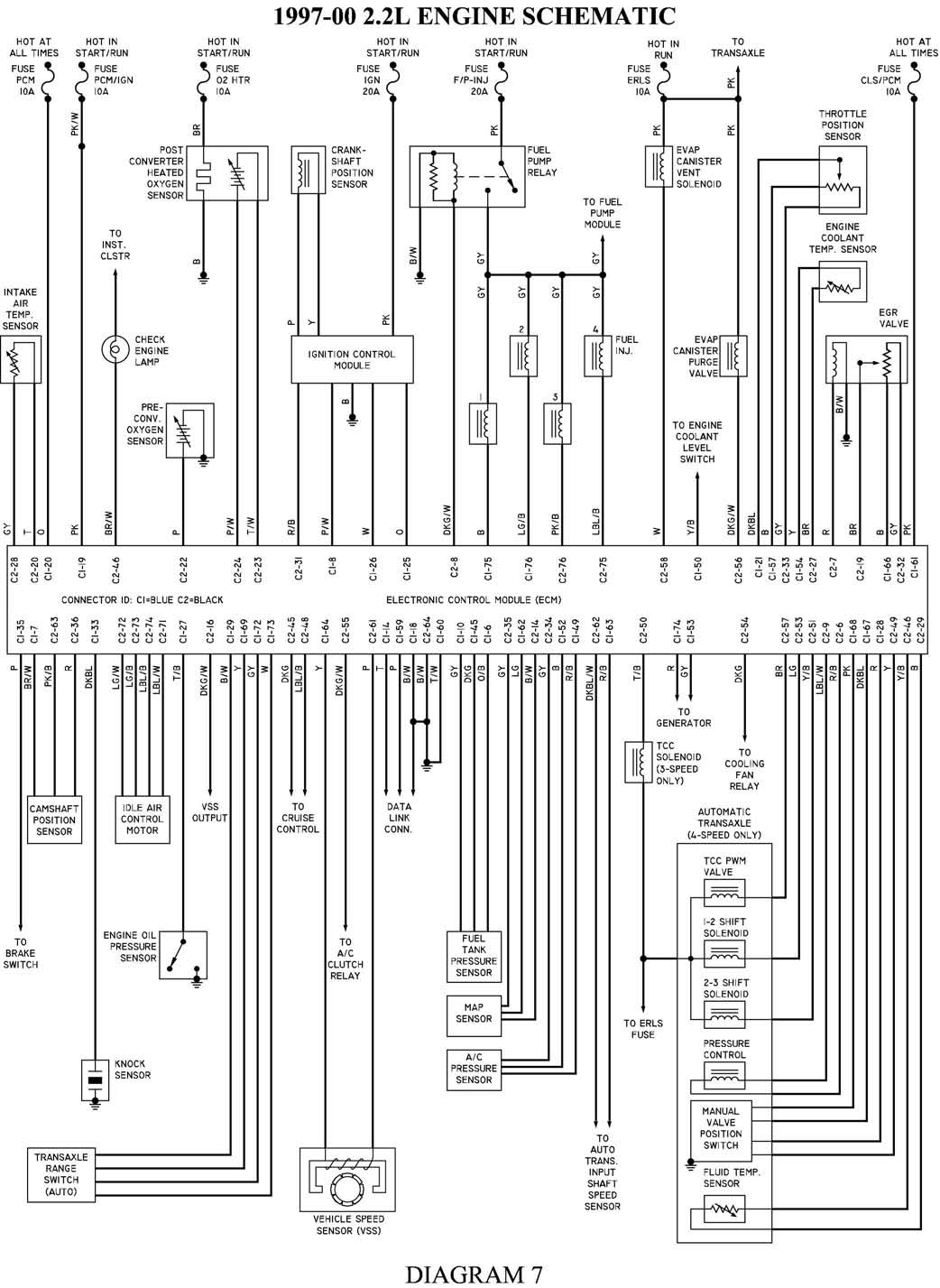 2c161 1994 Chevrolet 1500 Wiring Diagram Wiring Resources