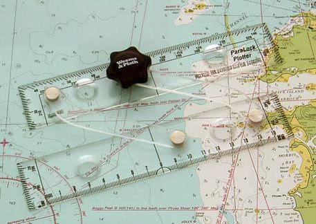 Route de navigation 2/5 - Reporter une position sur une carte