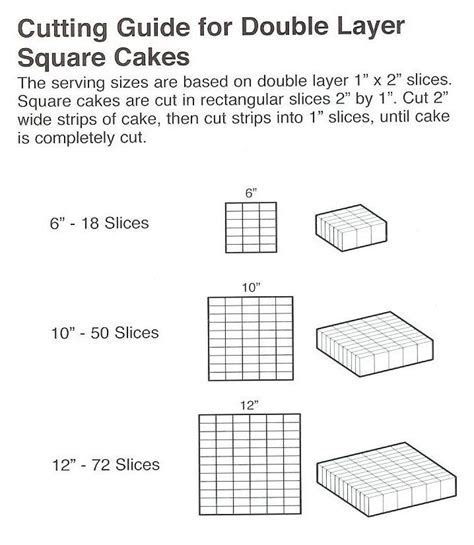 80 best images about Serving size on Pinterest