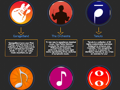 Music Apps for High School Students