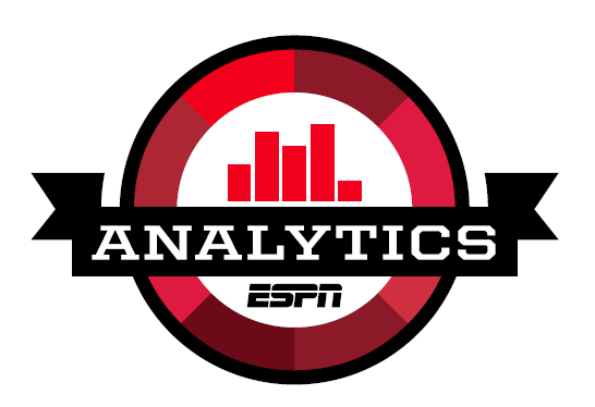 Espn Com S New Analytics Vertical Will Help You Settle Or Start A Debate Espn Front Row
