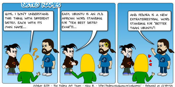 [fedora weekly webcomic: distro names]