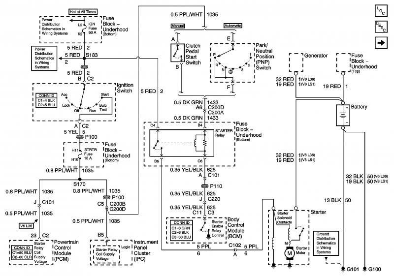 2000 Camaro Starter Wire Diagram 1957 Ford Wiring Diagram Wiringdol Jeanjaures37 Fr